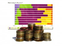 Professional Debt Management Options For Debt Laden Consumers